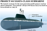 http://indrus.in/multimedia/infographics/2013/08/08/project_885_yasen-class_submarine_28199.html