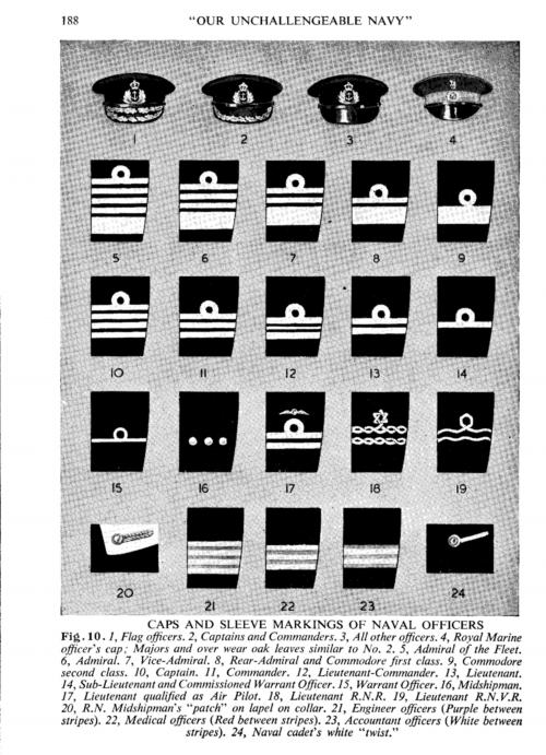 The naval ranks in the late 1930's